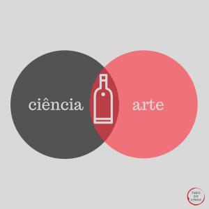 Vinho é Cultura